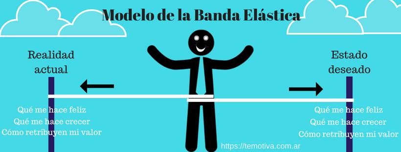banda-elastica